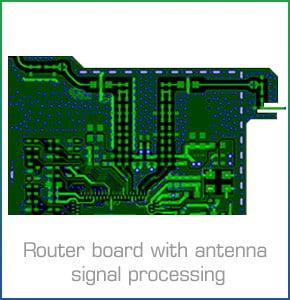 Routerbord met antennesignaalverwerking