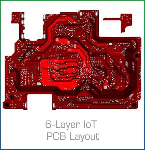 6-Layout do PCB da camada IoT