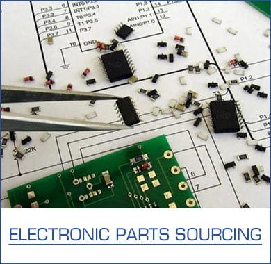 Elektronische inkoop van onderdelen