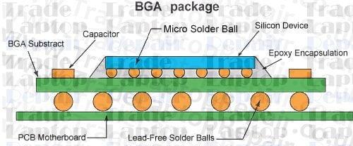 bga soldering