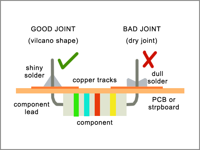 solder joints on flexible pcb