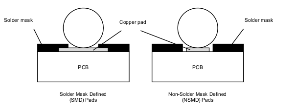 solder pads on flexible pcb
