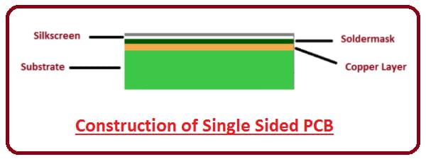 Single-Layer PCBs