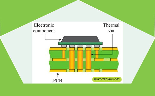 FR4 thermal conductivity