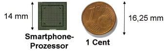 Miniaturization in the field of microelectronics